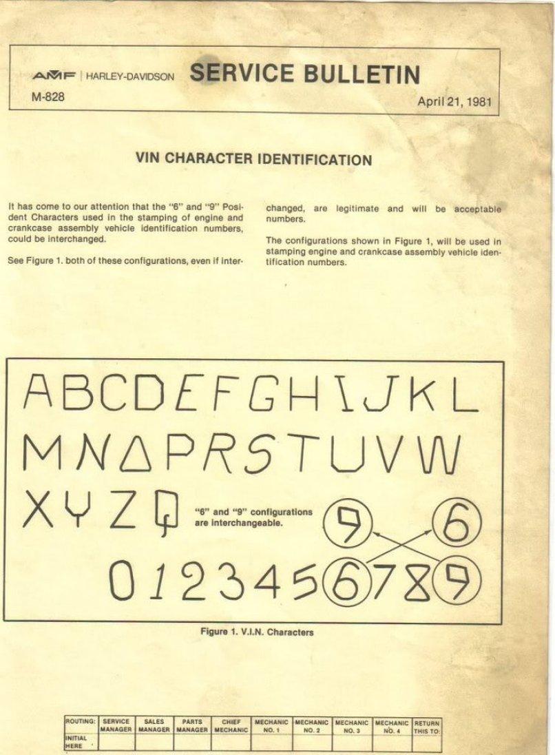 Posident Vin Numbers Harley S