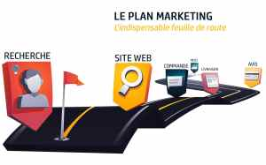 LE PLAN MARKETING indispensable feuille de route