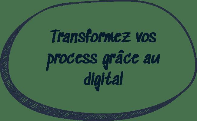 Stratégie en actions marketing commerciales digitales