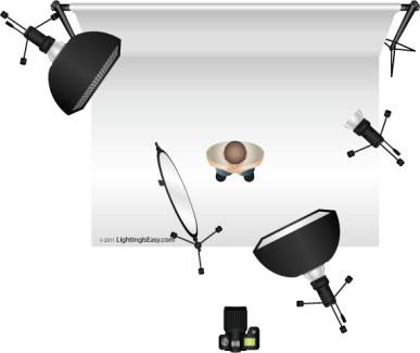 www.lightingiseasy.com