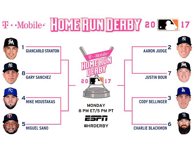 home run derby 2017 apuestas