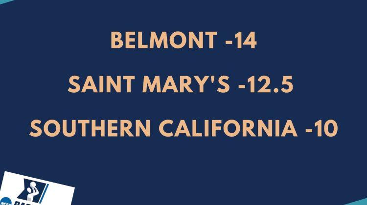 8-12-2020 | Martes de NCAAB
