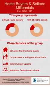 home-buyer-and-seller-millennials-2015-03-11