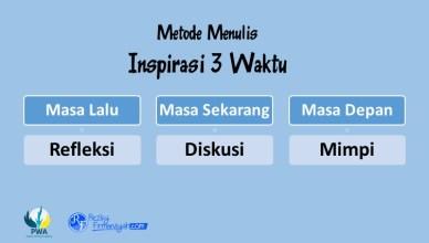 metode-menulis-inspirasi-3-waktu