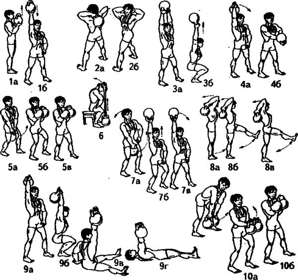 Упражнения с гирями для похудения для мужчин и женщин ...