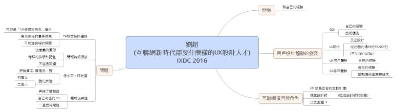 劉超 (互聯網新時代需要什麼樣的UX設計人才) IXDC 2016