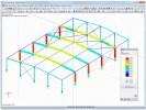 RF STEEL EC3 Design ratio