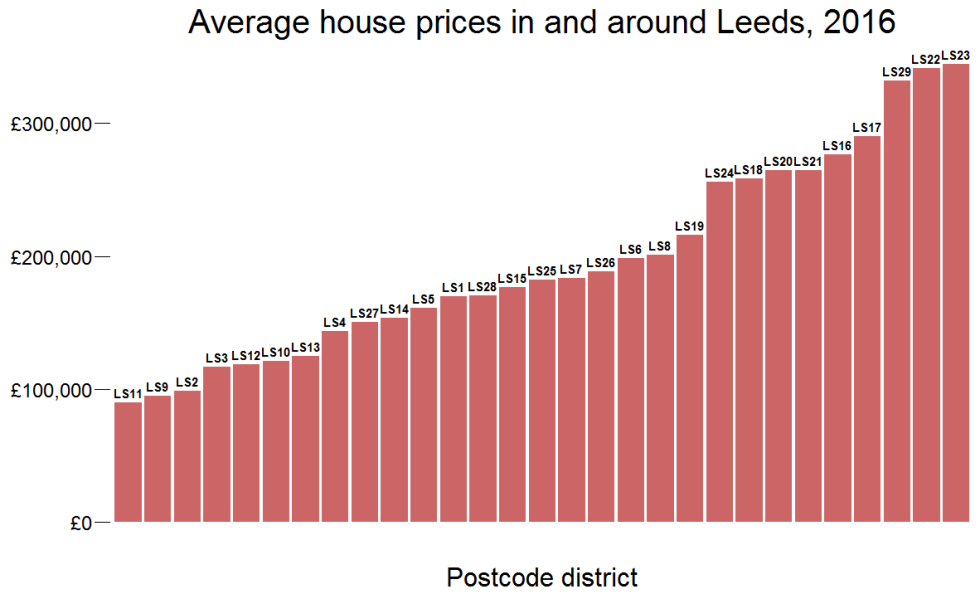 house-prices-in-leeds2
