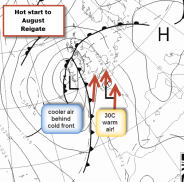 synoptic chart LOW to West