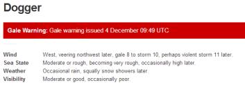 Storm warnings in N Sea