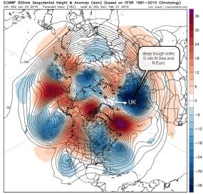 ECM forecast pressure anomaly