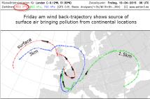 air mass back trajectories UK