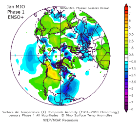 Jan MJO Phase 1 +ENSO surface temp