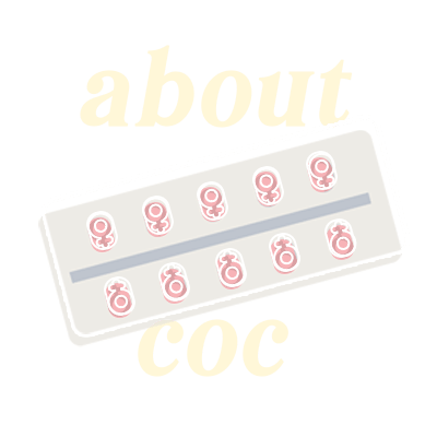 About Combined Oral Contraceptives