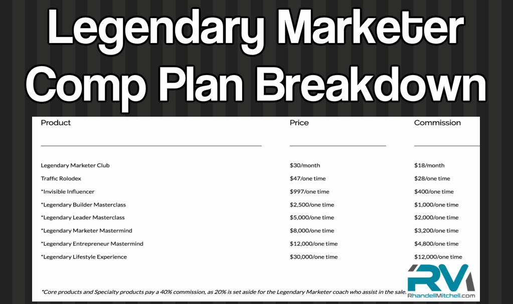 Legendary Marketer Comp Plan