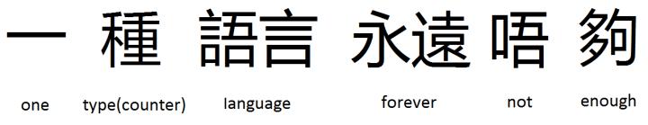 一 種 語言 永遠 唔 夠 one type(counter) language forever not enough