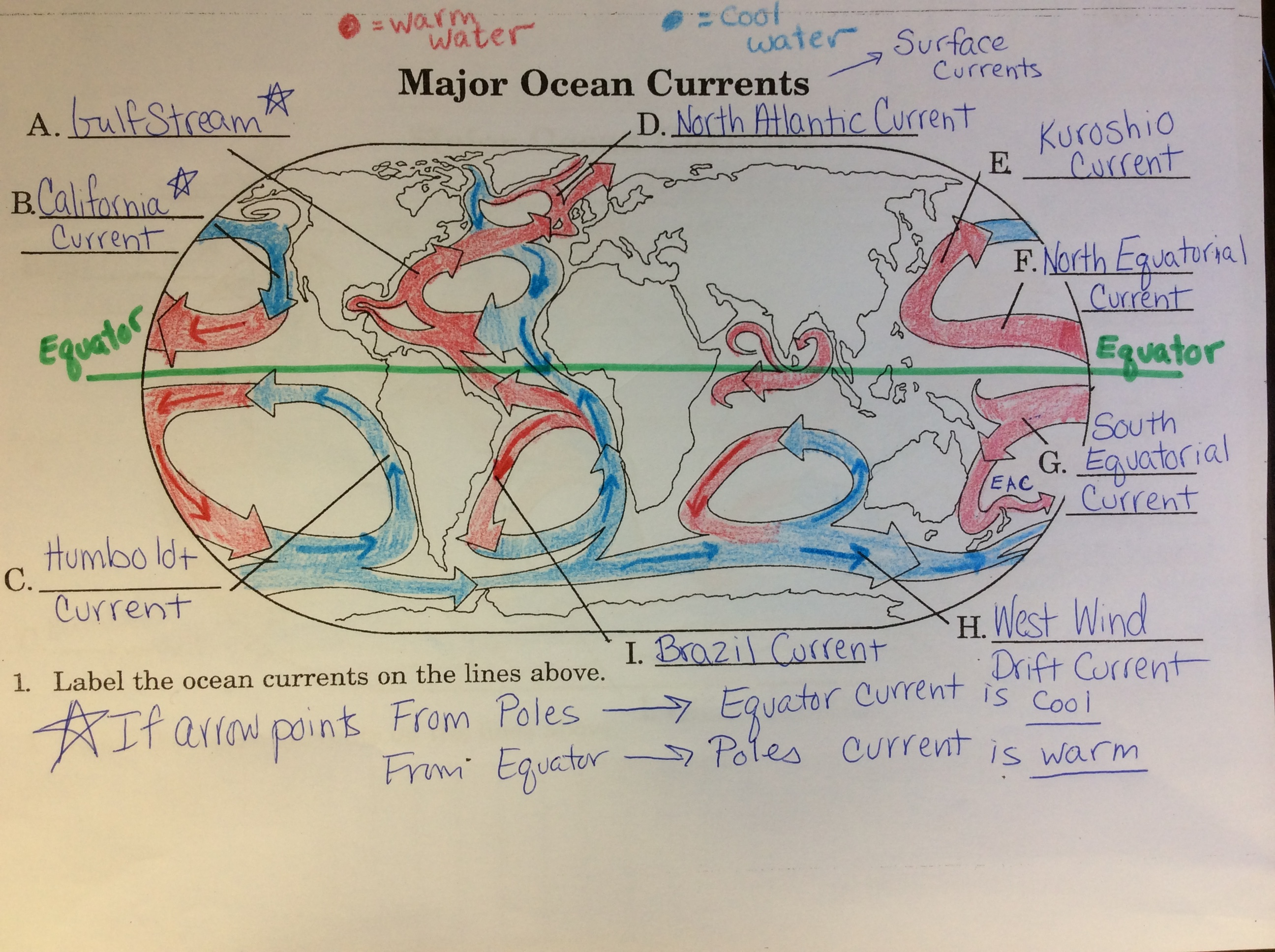 Ocean Current Worksheet Worksheets Tutsstar Thousands Of