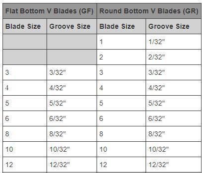 Van Alstine Replacement Blade V100 Chart