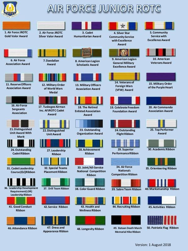 Chart Us Ribbons Army And Medals