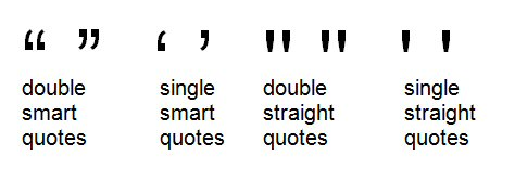 Examples of the different types of quotation marks