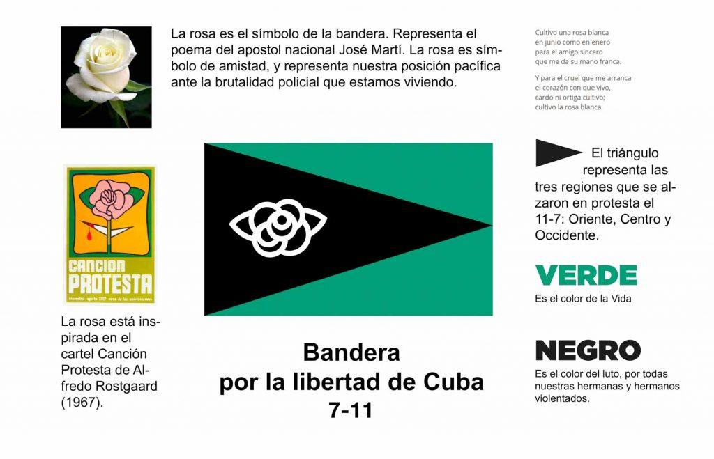 Simbología de la bandera 11-7