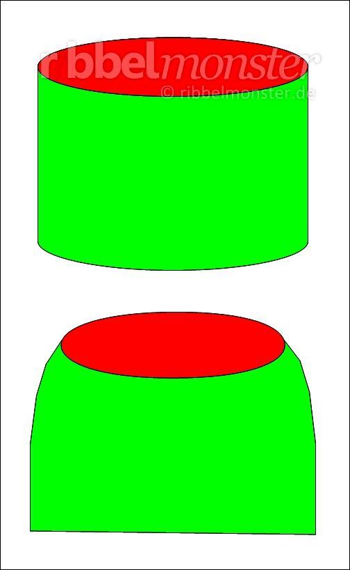 Mützengröße Beim Mütze Häkeln Von Oben Premium Kostenlose