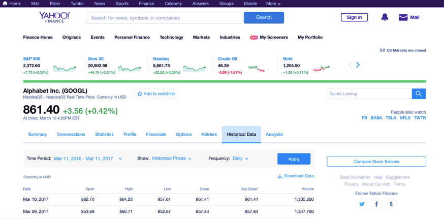 Yahoo finance api historical data