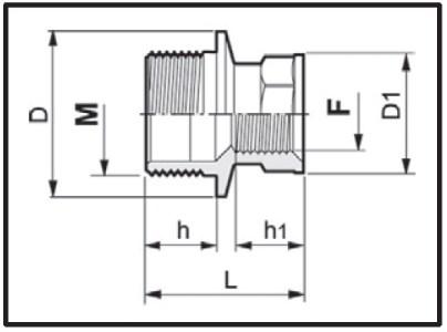 Disegno tecnico RIDUZIONE 2452075 ARAG