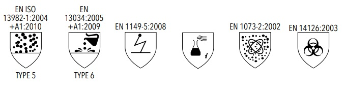 Simboli DPI 1700(XL) JUST SAFETY