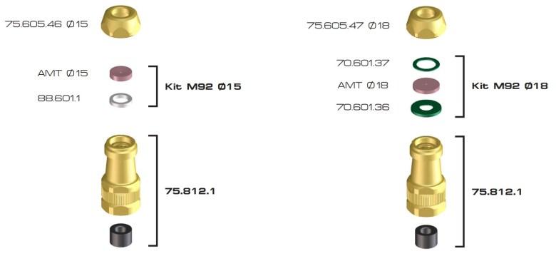 Esempi di configurazione kit regolazione M75 75.812.1 BRAGLIA