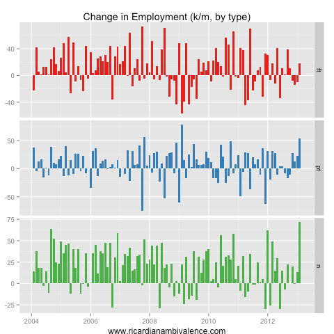 About that Feb Aussie jobs report ...  (1/5)
