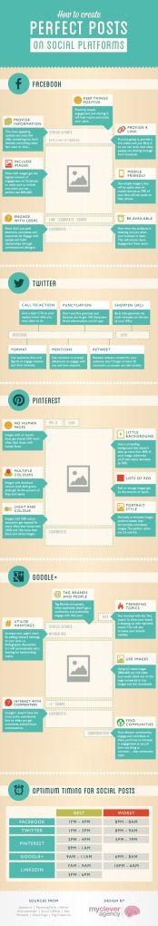 Comment créer des posts parfaits sur facebook, twitter, pinterest, google+ ?