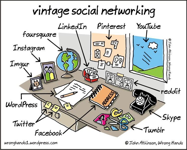 Les médias sociaux des années 80 : Vintage Social Networking