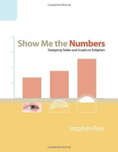 Show Me The Numbers de Stephen Few