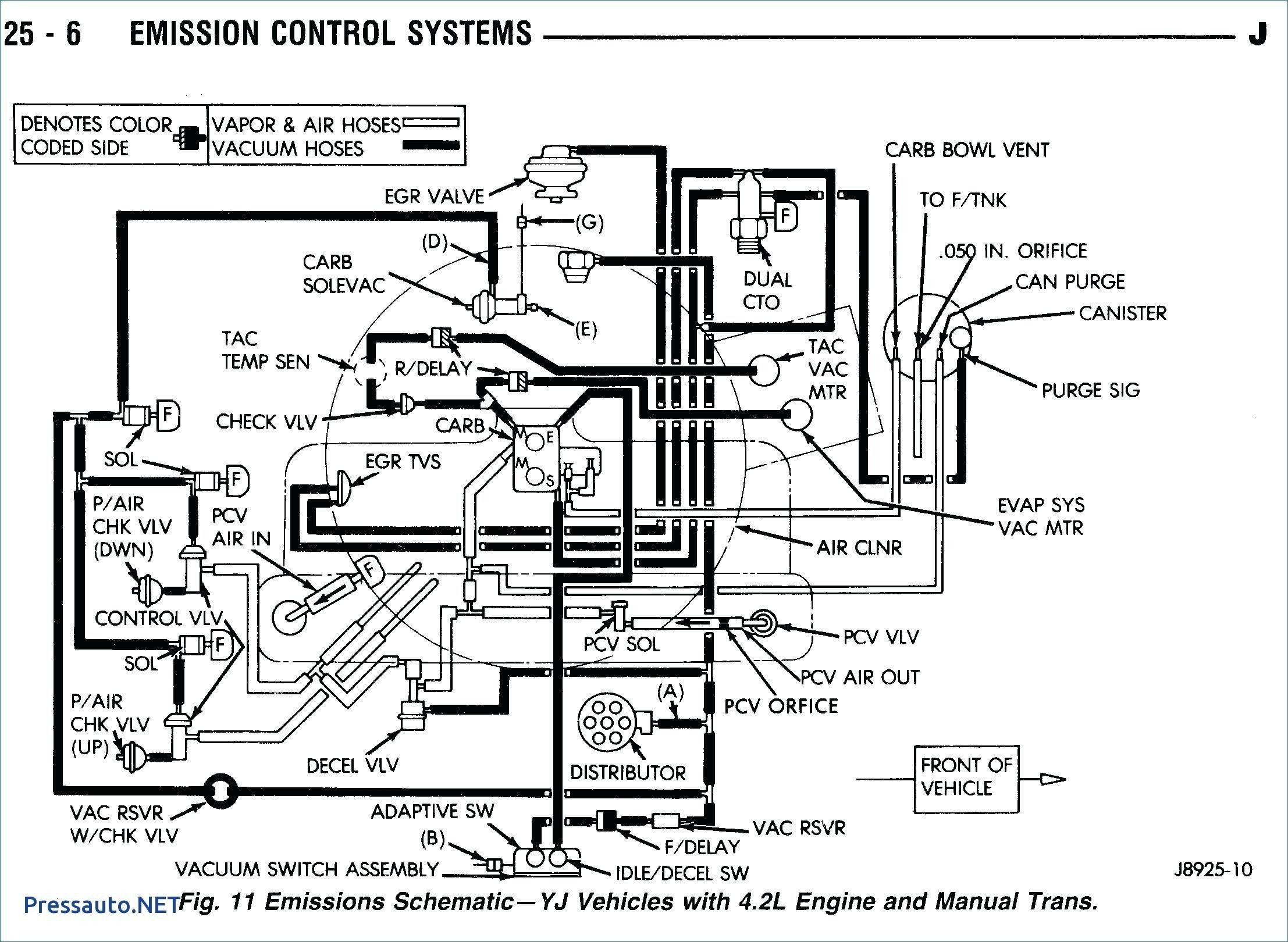 Jeep Cherokee Wiring Diagrams