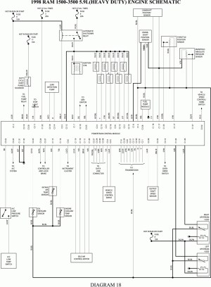 1998 Dodge Ram 1500 Wiring Schematic | Free Wiring Diagram