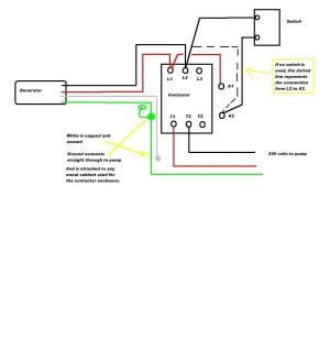 2 Pole Contactor Wiring Diagram | Free Wiring Diagram