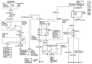 2000 Chevy S10 Wiring Diagram | Free Wiring Diagram