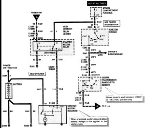 2000 ford F150 Starter solenoid Wiring Diagram | Free