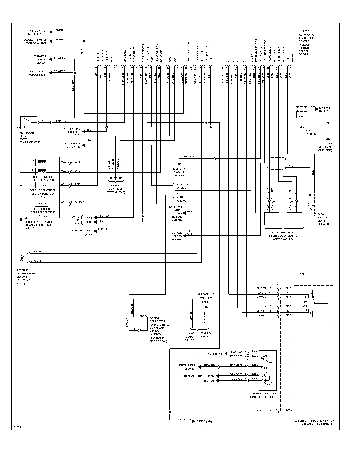 35 Eclipse Fuse Box Diagram