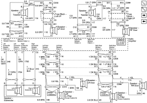 2004 Chevy Avalanche Radio Wiring Diagram | Free Wiring