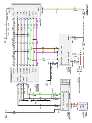 2004 ford Expedition Radio Wiring Diagram | Free Wiring