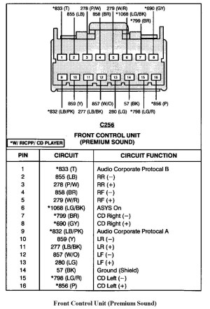 2004 ford Explorer Sport Trac Stereo Wiring Diagram | Free Wiring Diagram