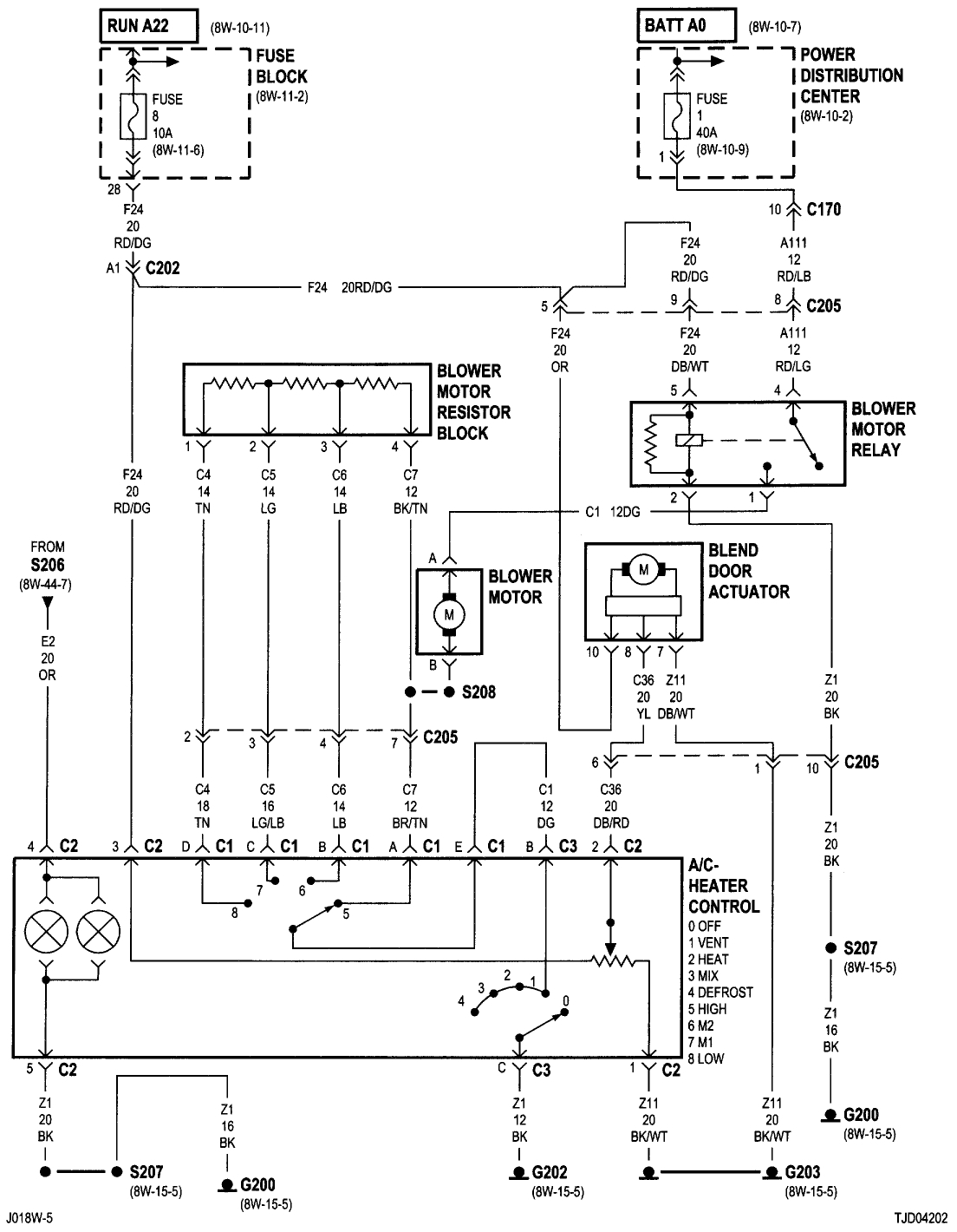 Jeep Liberty Wiring Schematic