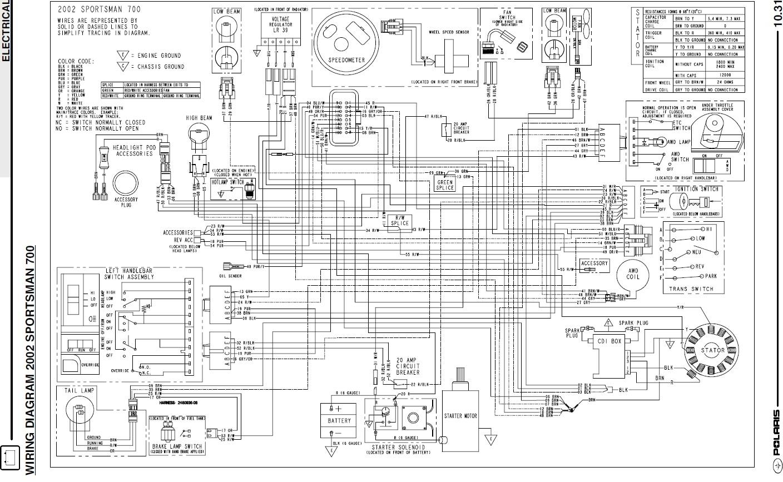 Polaris Ranger 700 Xp Wiring Diagram