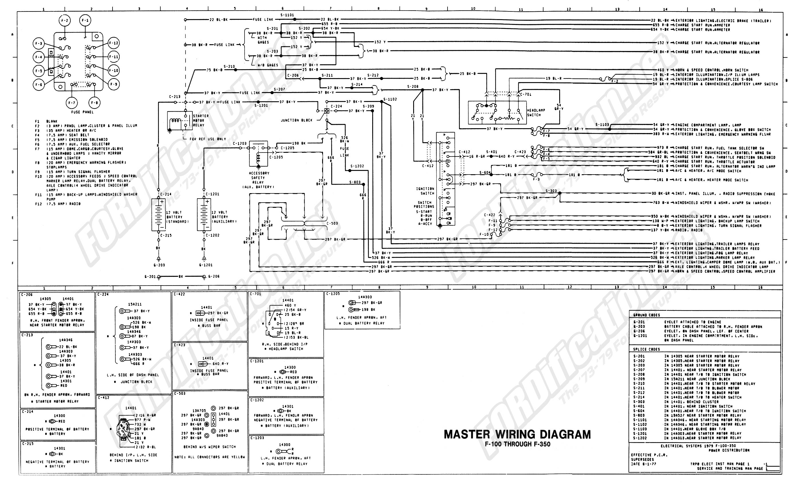 Ford F150 Wiring Schematic