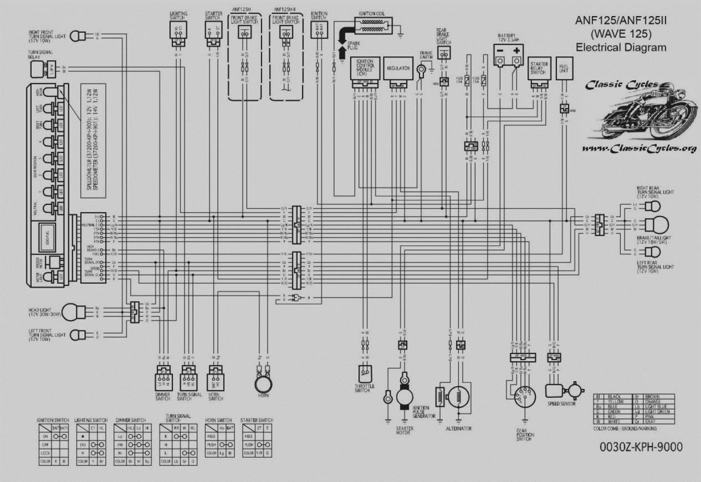 Honda Cbr600rr Wiring Diagram