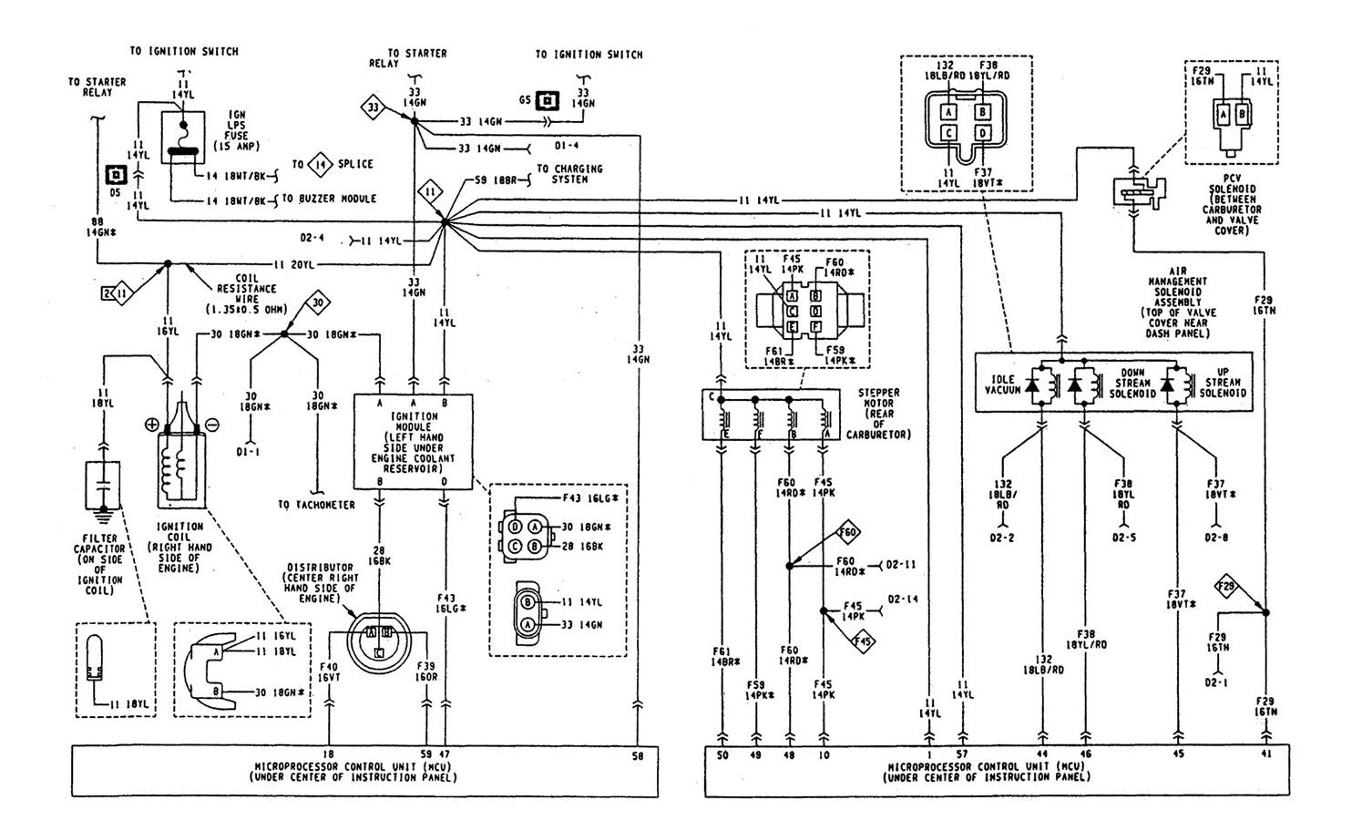 Jeep Wiring Diagram Ecu