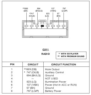 2011 ford Escape Radio Wiring Diagram | Free Wiring Diagram