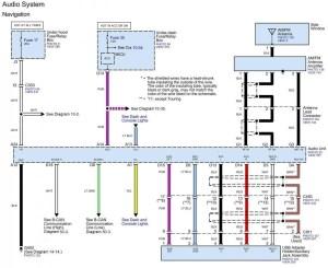 2014 Honda Accord Wiring Diagram | Free Wiring Diagram